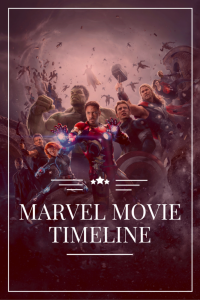 A complete guide to the entire #Marvel movie timeline, with who's who, which movies have #postcreditsscenes and which Infinity Stones are in each movie.