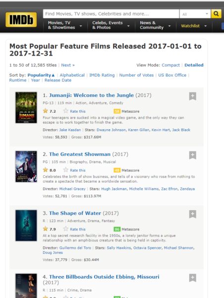 Best Movies of 2017 on IMDb