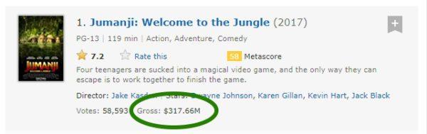 IMDb Box Office