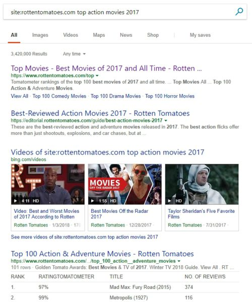 Rotten Tomatoes Action Movies